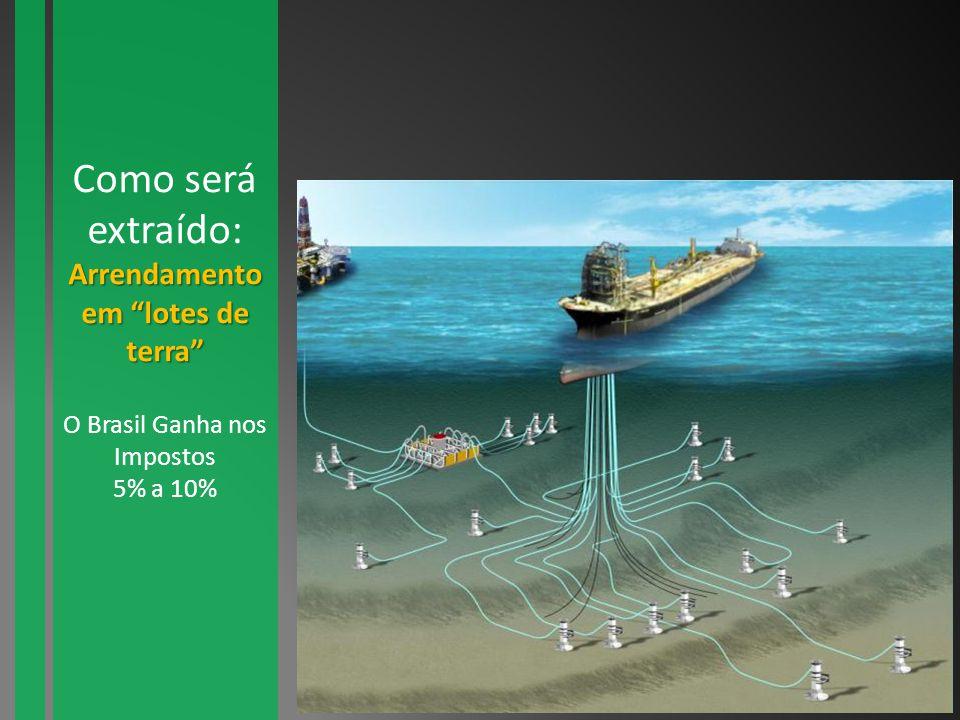 E o risco de acidentes? Record Petrobrás em extração em TALUDE 1800m Prof. Samuel Lopes