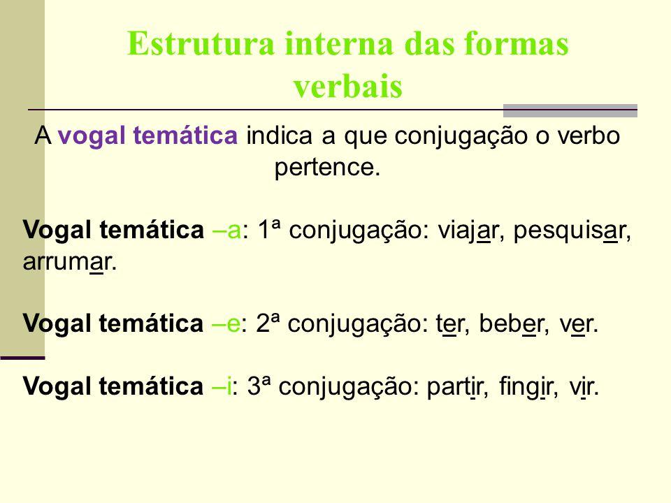 Estrutura interna das formas verbais A vogal temática indica a que conjugação o verbo pertence. Vogal temática –a: 1ª conjugação: viajar, pesquisar, a