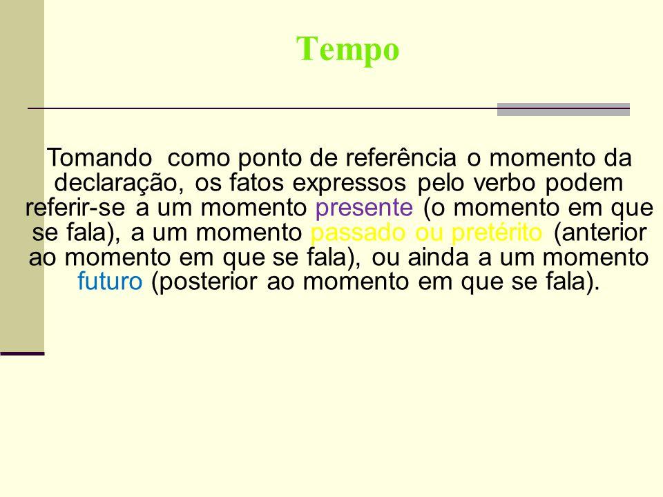 Tempo Tomando como ponto de referência o momento da declaração, os fatos expressos pelo verbo podem referir-se a um momento presente (o momento em que