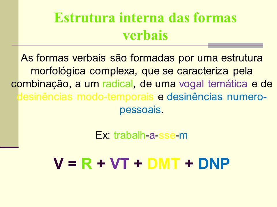 Estrutura interna das formas verbais As formas verbais são formadas por uma estrutura morfológica complexa, que se caracteriza pela combinação, a um r