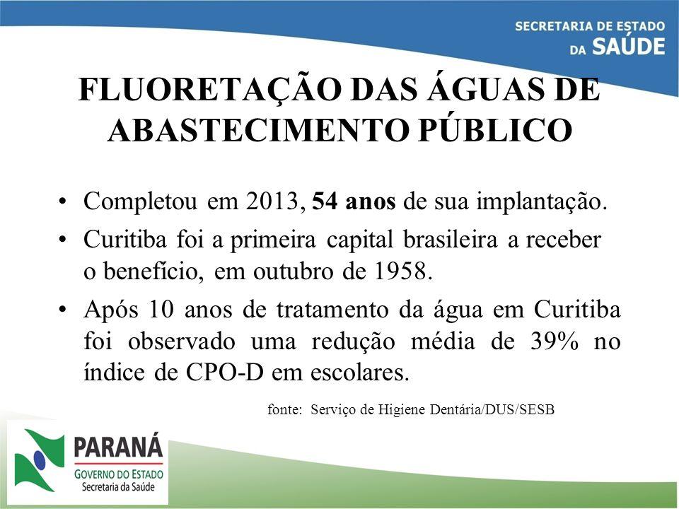 Completou em 2013, 54 anos de sua implantação. Curitiba foi a primeira capital brasileira a receber o benefício, em outubro de 1958. Após 10 anos de t