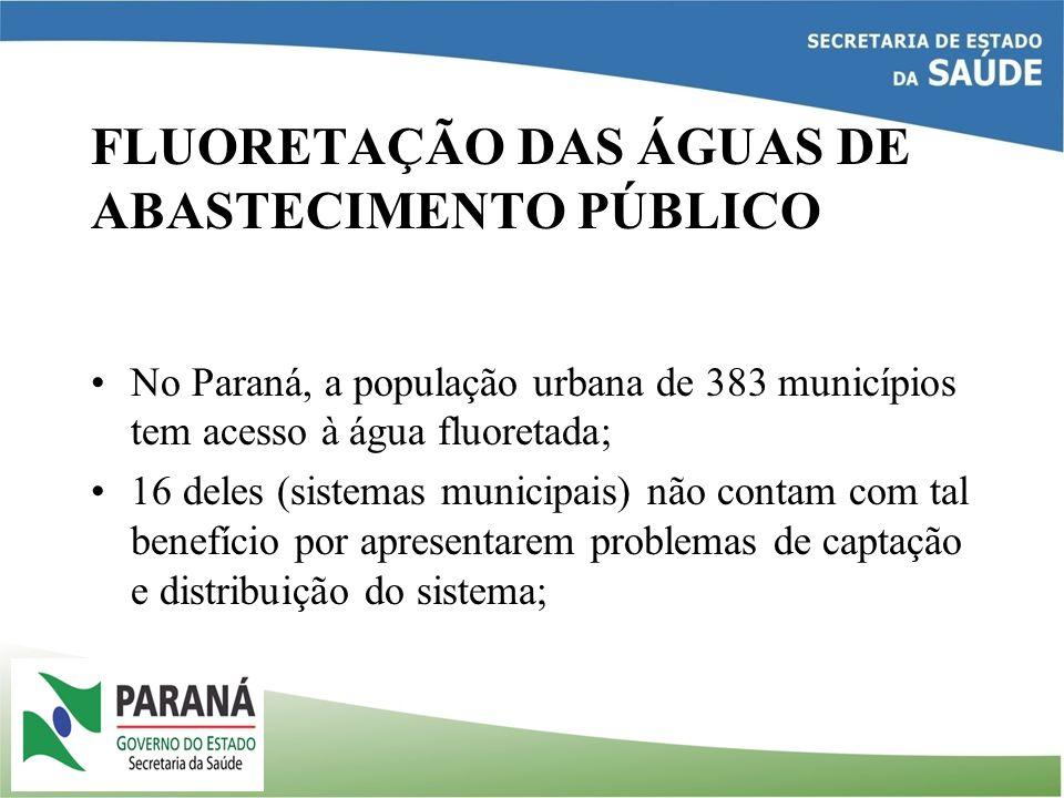 FLUORETAÇÃO DAS ÁGUAS DE ABASTECIMENTO PÚBLICO No Paraná, a população urbana de 383 municípios tem acesso à água fluoretada; 16 deles (sistemas munici