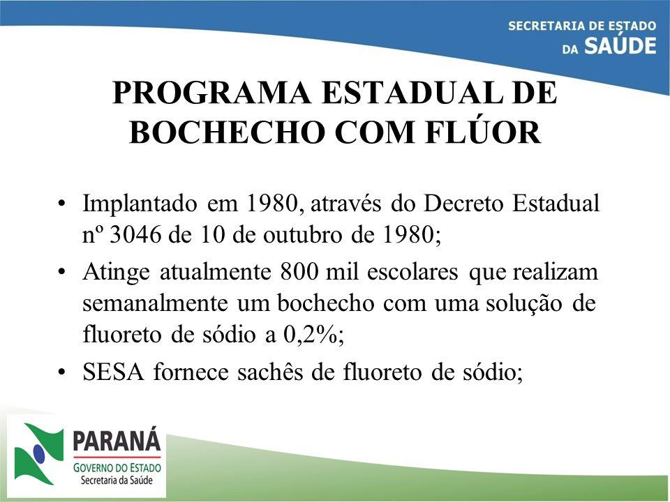 PROGRAMA ESTADUAL DE BOCHECHO COM FLÚOR Implantado em 1980, através do Decreto Estadual nº 3046 de 10 de outubro de 1980; Atinge atualmente 800 mil es