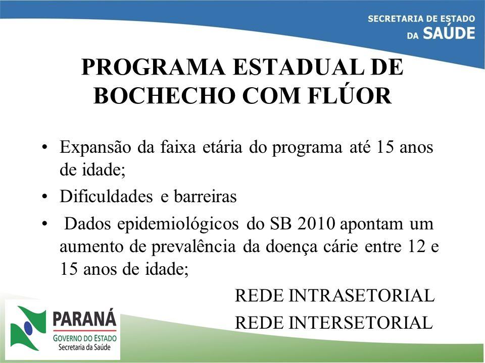 PROGRAMA ESTADUAL DE BOCHECHO COM FLÚOR Expansão da faixa etária do programa até 15 anos de idade; Dificuldades e barreiras Dados epidemiológicos do S