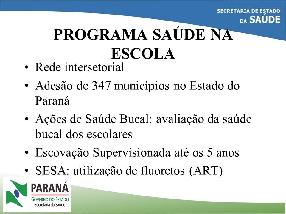 PROGRAMA SAÚDE NA ESCOLA Rede intersetorial Adesão de 347 municípios no Estado do Paraná Ações de Saúde Bucal: avaliação da saúde bucal dos escolares