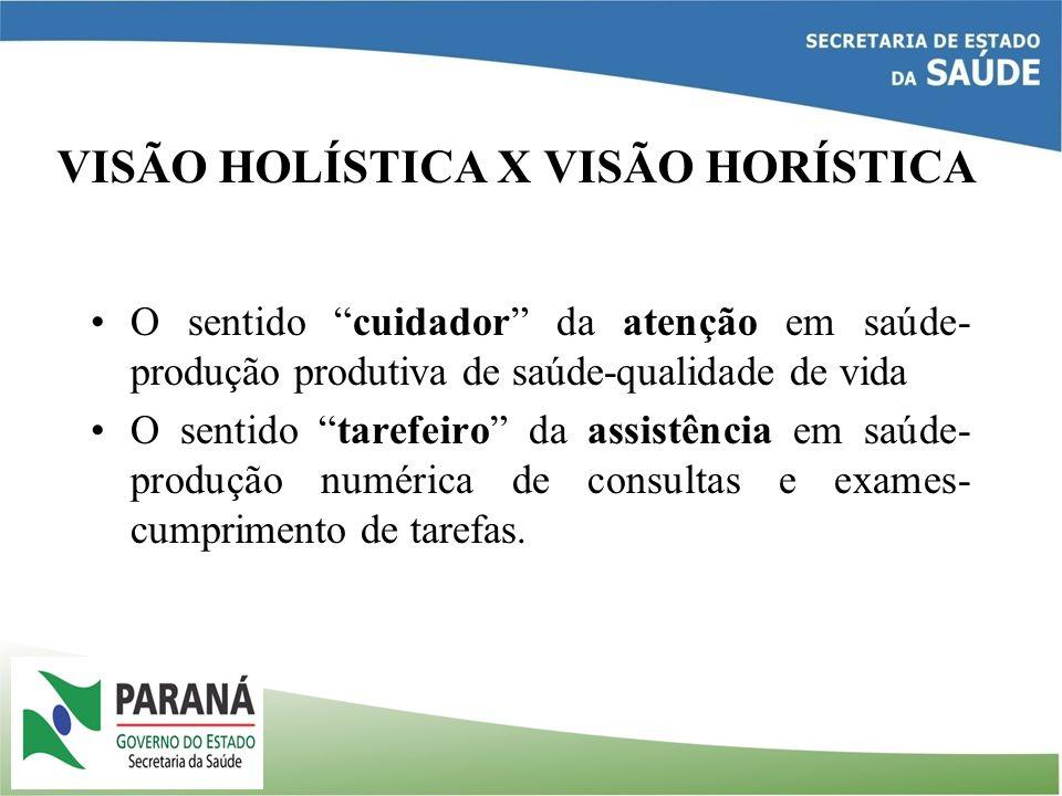 VISÃO HOLÍSTICA X VISÃO HORÍSTICA O sentido cuidador da atenção em saúde- produção produtiva de saúde-qualidade de vida O sentido tarefeiro da assistê