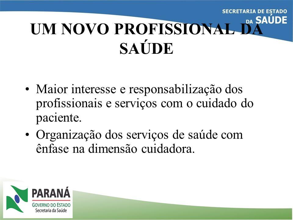 UM NOVO PROFISSIONAL DA SAÚDE Maior interesse e responsabilização dos profissionais e serviços com o cuidado do paciente. Organização dos serviços de
