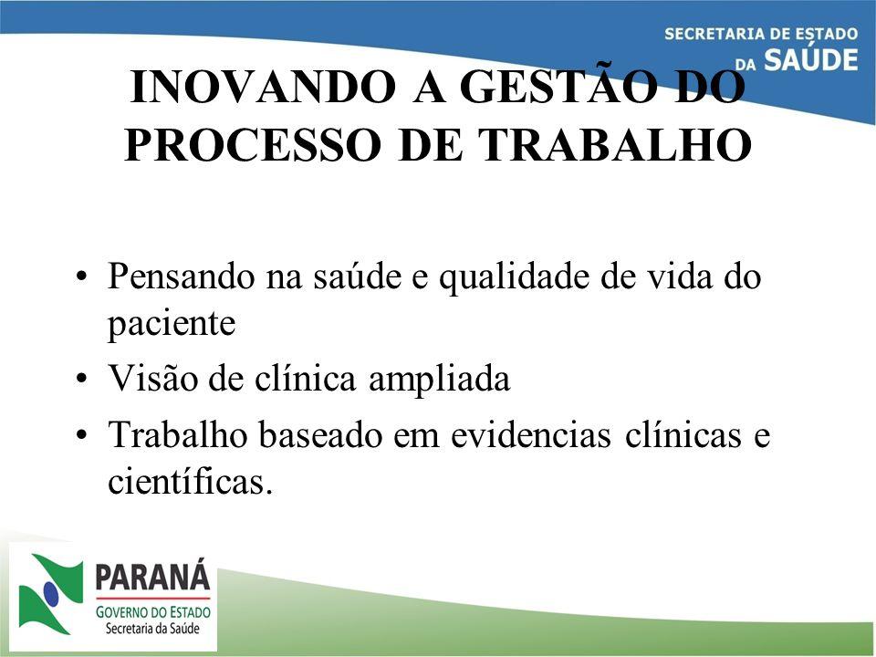 INOVANDO A GESTÃO DO PROCESSO DE TRABALHO Pensando na saúde e qualidade de vida do paciente Visão de clínica ampliada Trabalho baseado em evidencias c