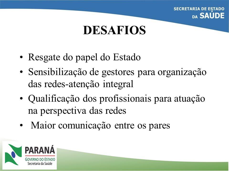 DESAFIOS Resgate do papel do Estado Sensibilização de gestores para organização das redes-atenção integral Qualificação dos profissionais para atuação