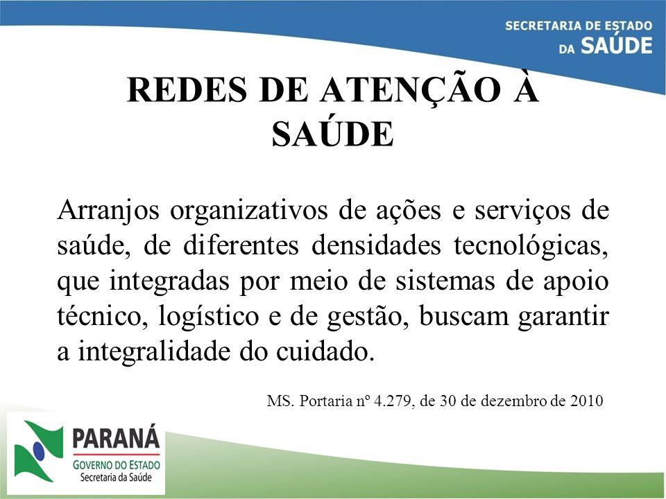 REDES DE ATENÇÃO À SAÚDE AGORA É LEI Portaria nº 4.279, de 30 de dezembro de 2010: Estabelece diretrizes para a organização das redes de atenção à saúde no âmbito do SUS.