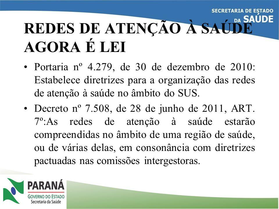 REDES DE ATENÇÃO À SAÚDE AGORA É LEI Portaria nº 4.279, de 30 de dezembro de 2010: Estabelece diretrizes para a organização das redes de atenção à saú
