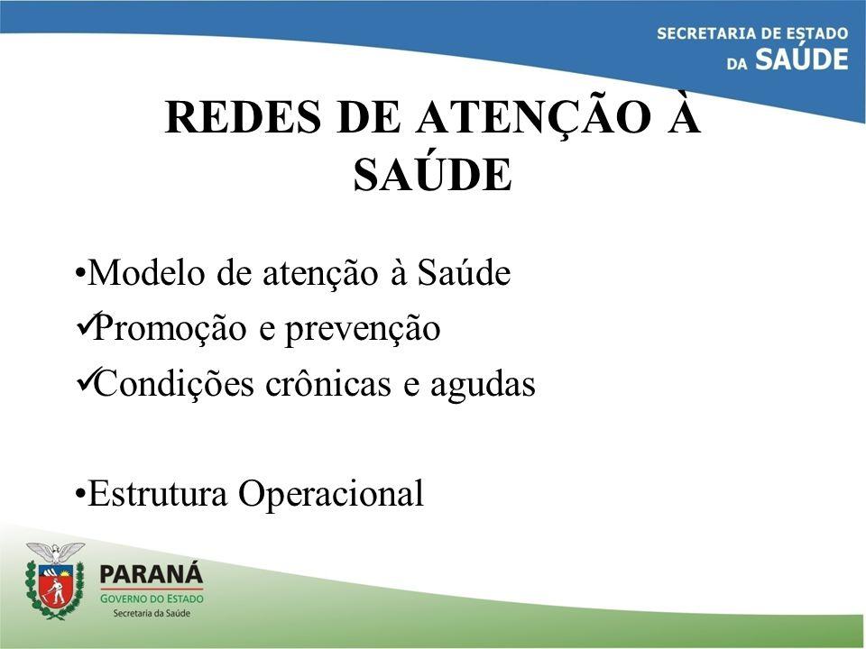 REDES DE ATENÇÃO À SAÚDE Estrutura Operacional da RAS: 5 Componentes 1)Centro de comunicação Atenção Primária 2)Pontos de atenção à saúde Secundários Terciários