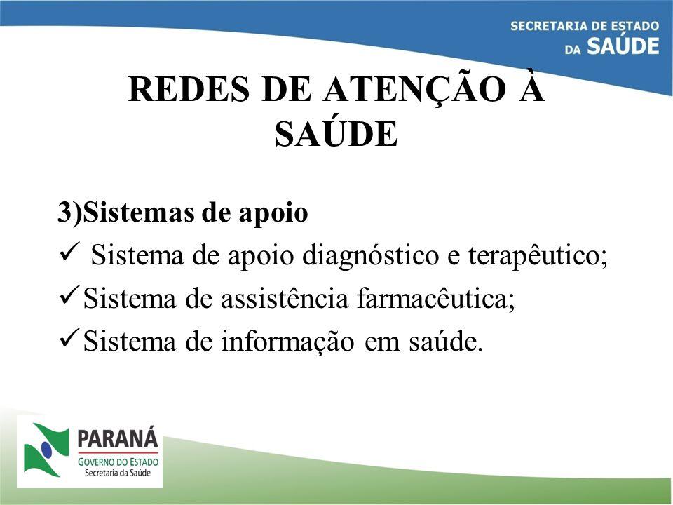REDES DE ATENÇÃO À SAÚDE 3)Sistemas de apoio Sistema de apoio diagnóstico e terapêutico; Sistema de assistência farmacêutica; Sistema de informação em