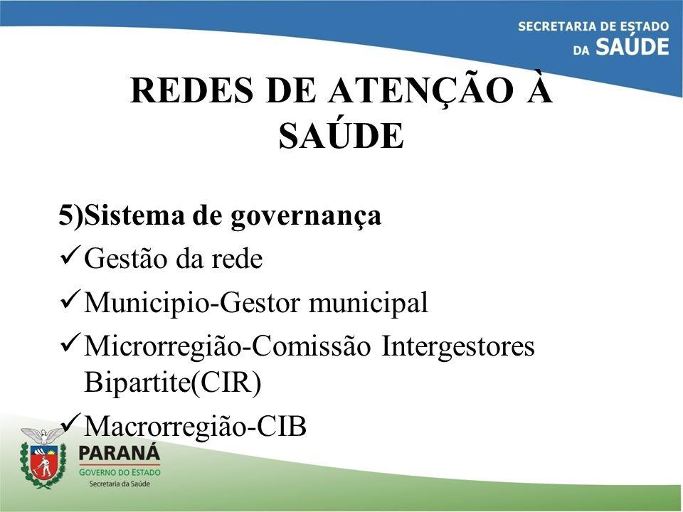 REDES DE ATENÇÃO À SAÚDE 5)Sistema de governança Gestão da rede Municipio-Gestor municipal Microrregião-Comissão Intergestores Bipartite(CIR) Macrorre