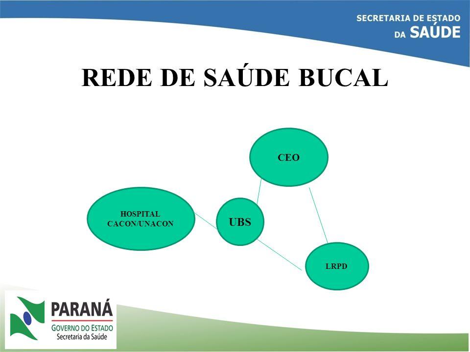 REDE DE SAÚDE BUCAL UBS LRPD HOSPITAL CACON/UNACON CEO