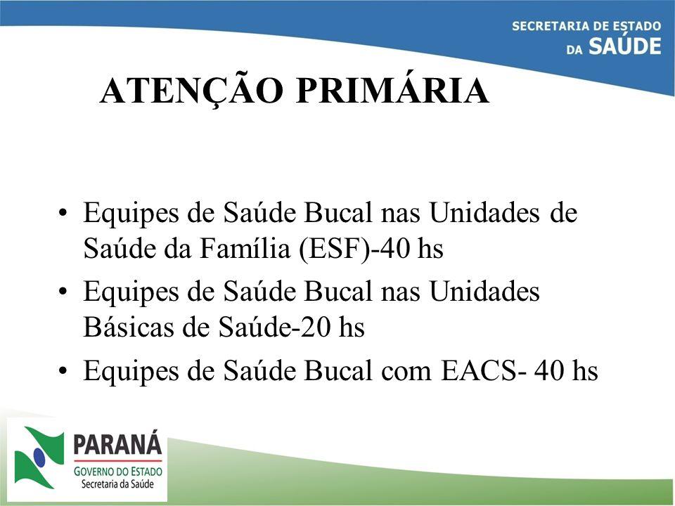 ATENÇÃO PRIMÁRIA Equipes de Saúde Bucal nas Unidades de Saúde da Família (ESF)-40 hs Equipes de Saúde Bucal nas Unidades Básicas de Saúde-20 hs Equipe