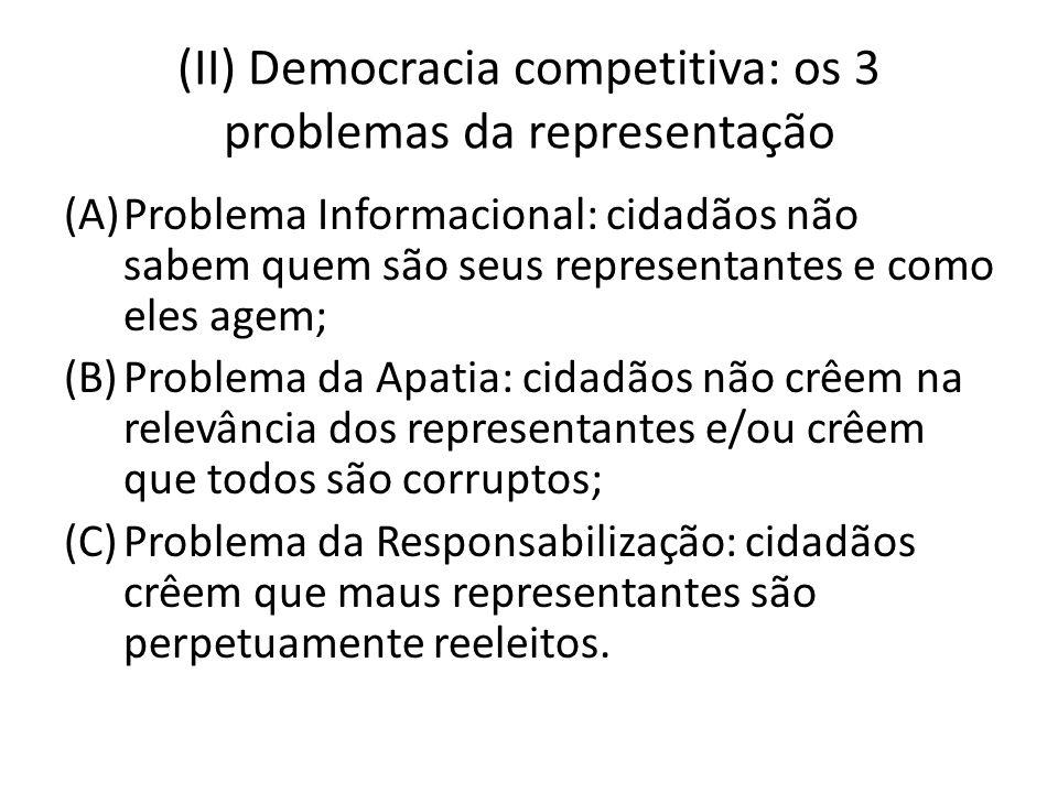 (II) Democracia competitiva: os 3 problemas da representação (A)Problema Informacional: cidadãos não sabem quem são seus representantes e como eles agem; (B)Problema da Apatia: cidadãos não crêem na relevância dos representantes e/ou crêem que todos são corruptos; (C)Problema da Responsabilização: cidadãos crêem que maus representantes são perpetuamente reeleitos.