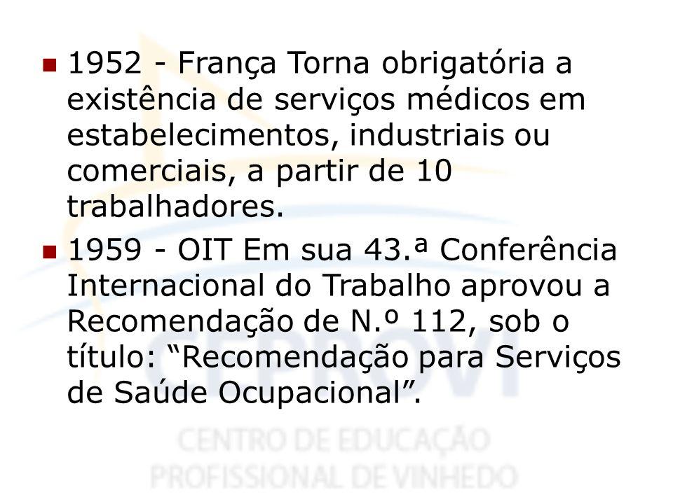1952 - França Torna obrigatória a existência de serviços médicos em estabelecimentos, industriais ou comerciais, a partir de 10 trabalhadores. 1959 -