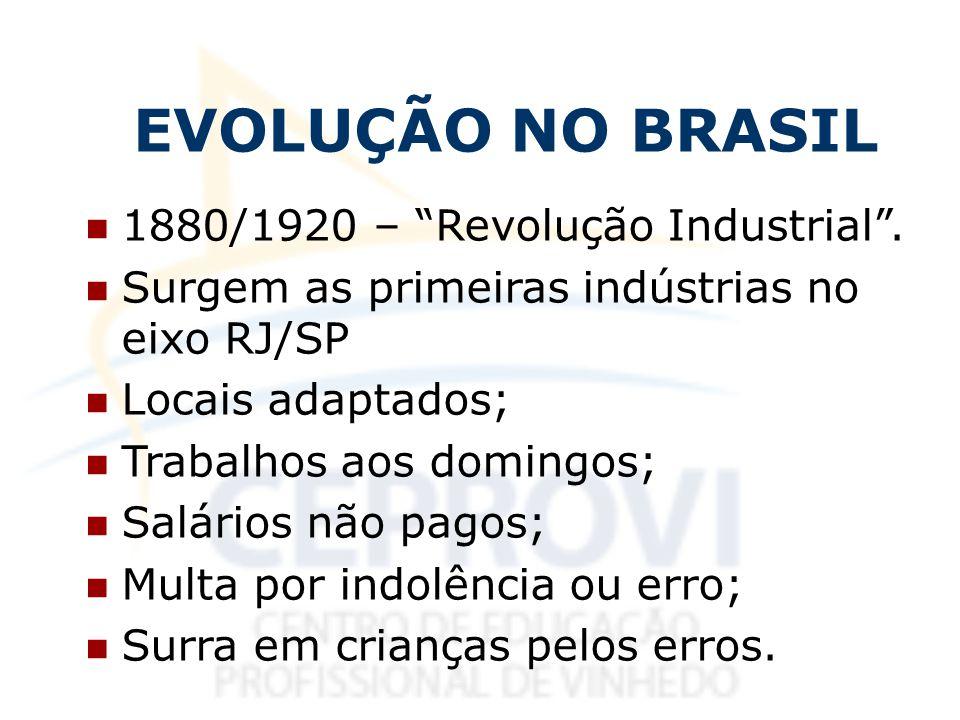 EVOLUÇÃO NO BRASIL 1880/1920 – Revolução Industrial. Surgem as primeiras indústrias no eixo RJ/SP Locais adaptados; Trabalhos aos domingos; Salários n