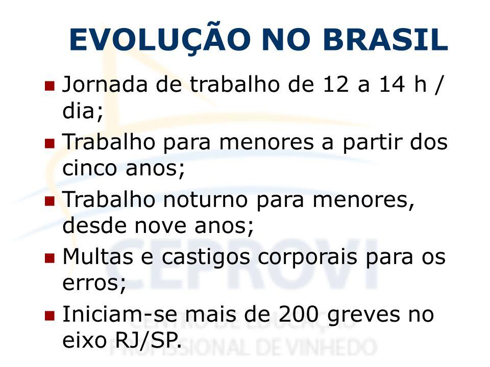 EVOLUÇÃO NO BRASIL Jornada de trabalho de 12 a 14 h / dia; Trabalho para menores a partir dos cinco anos; Trabalho noturno para menores, desde nove an
