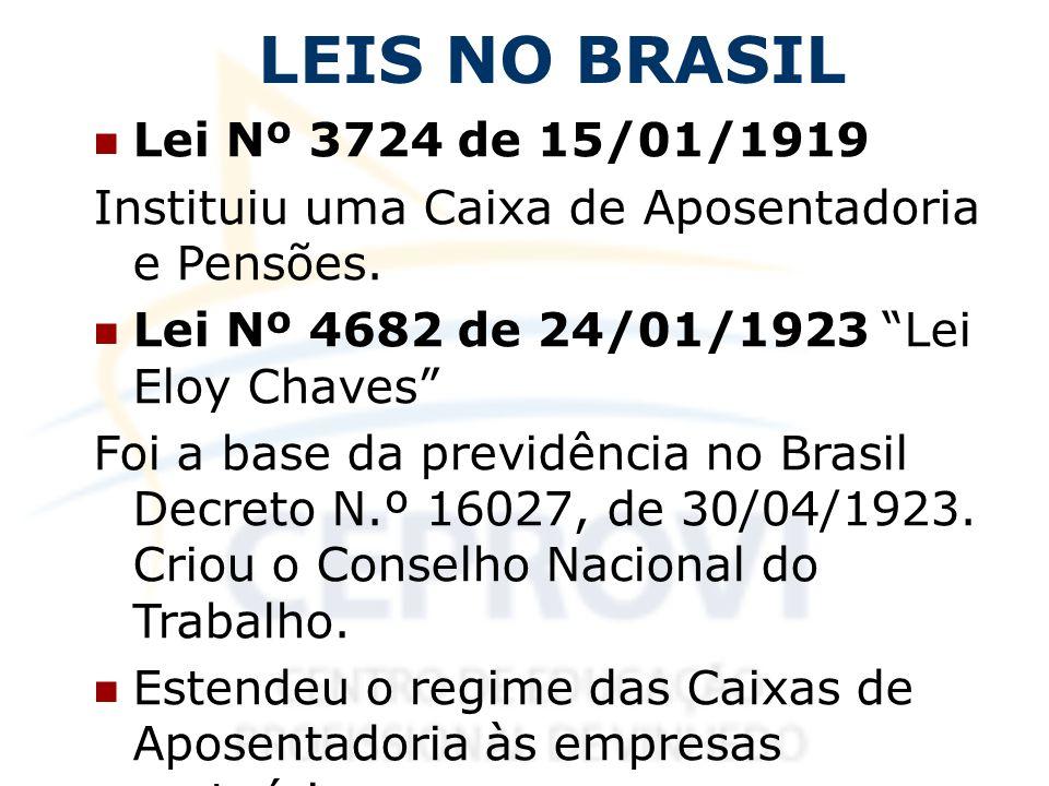 LEIS NO BRASIL Lei Nº 3724 de 15/01/1919 Instituiu uma Caixa de Aposentadoria e Pensões. Lei Nº 4682 de 24/01/1923 Lei Eloy Chaves Foi a base da previ