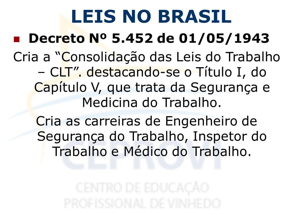 LEIS NO BRASIL Decreto Nº 5.452 de 01/05/1943 Cria a Consolidação das Leis do Trabalho – CLT. destacando-se o Título I, do Capítulo V, que trata da Se
