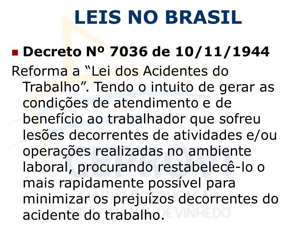 LEIS NO BRASIL Decreto Nº 7036 de 10/11/1944 Reforma a Lei dos Acidentes do Trabalho. Tendo o intuito de gerar as condições de atendimento e de benefí