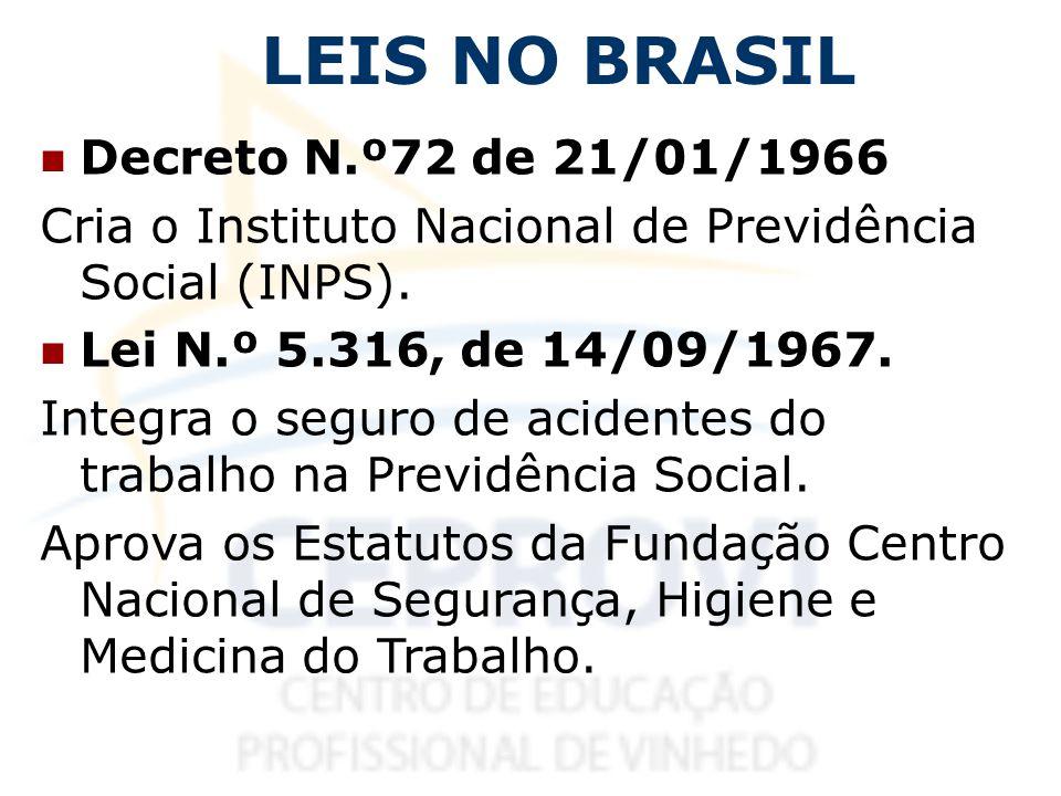 LEIS NO BRASIL Decreto N.º72 de 21/01/1966 Cria o Instituto Nacional de Previdência Social (INPS). Lei N.º 5.316, de 14/09/1967. Integra o seguro de a