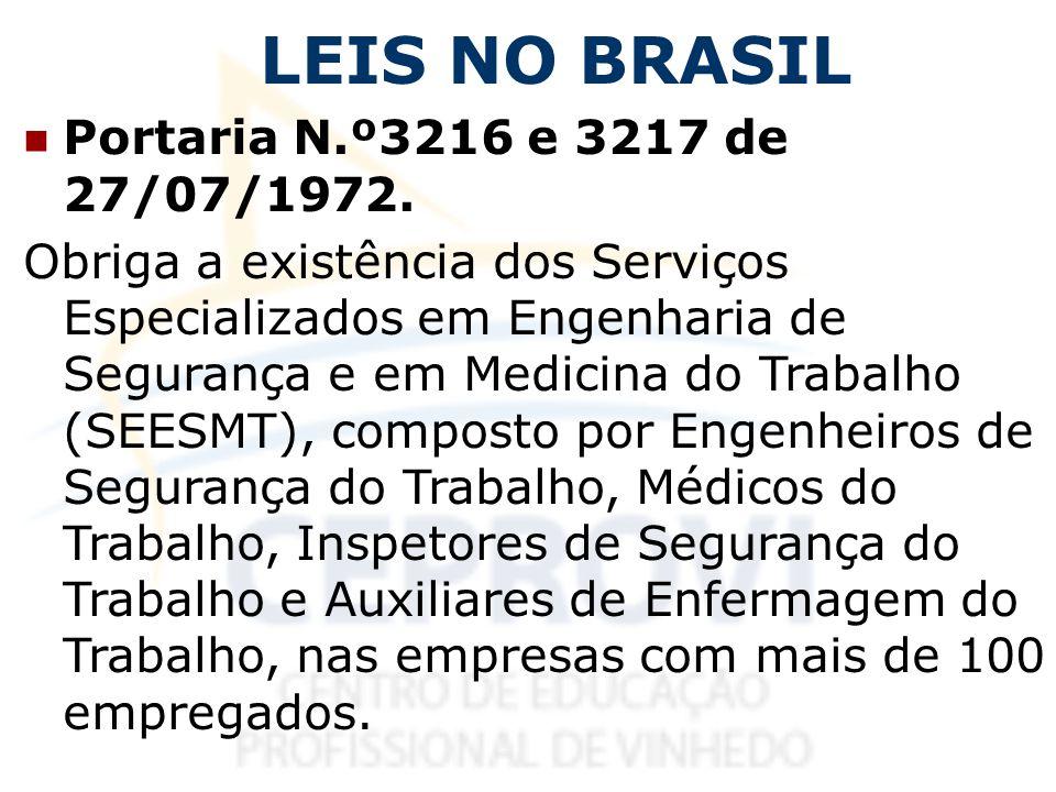 LEIS NO BRASIL Portaria N.º3216 e 3217 de 27/07/1972. Obriga a existência dos Serviços Especializados em Engenharia de Segurança e em Medicina do Trab