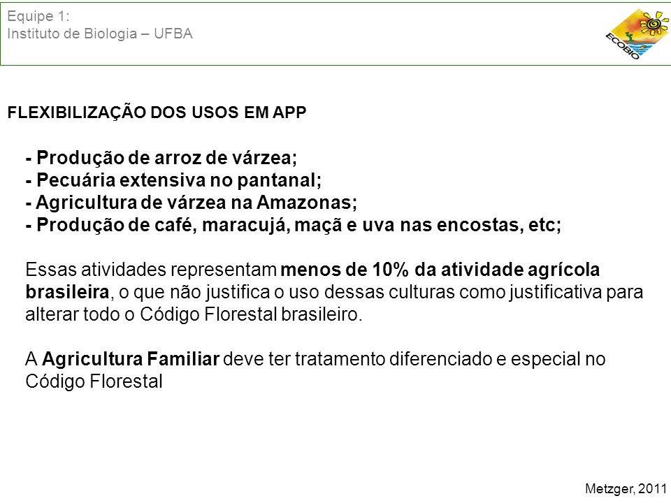 Equipe 1: Instituto de Biologia – UFBA FLEXIBILIZAÇÃO DOS USOS EM APP - Produção de arroz de várzea; - Pecuária extensiva no pantanal; - Agricultura d