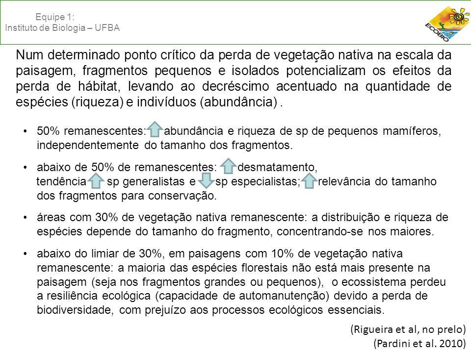 Num determinado ponto crítico da perda de vegetação nativa na escala da paisagem, fragmentos pequenos e isolados potencializam os efeitos da perda de