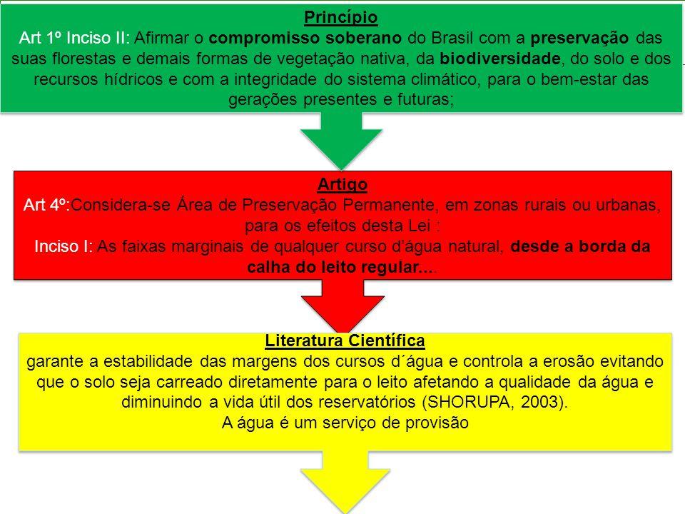 Artigo Art 4º:Considera-se Área de Preservação Permanente, em zonas rurais ou urbanas, para os efeitos desta Lei : Inciso I: As faixas marginais de qu