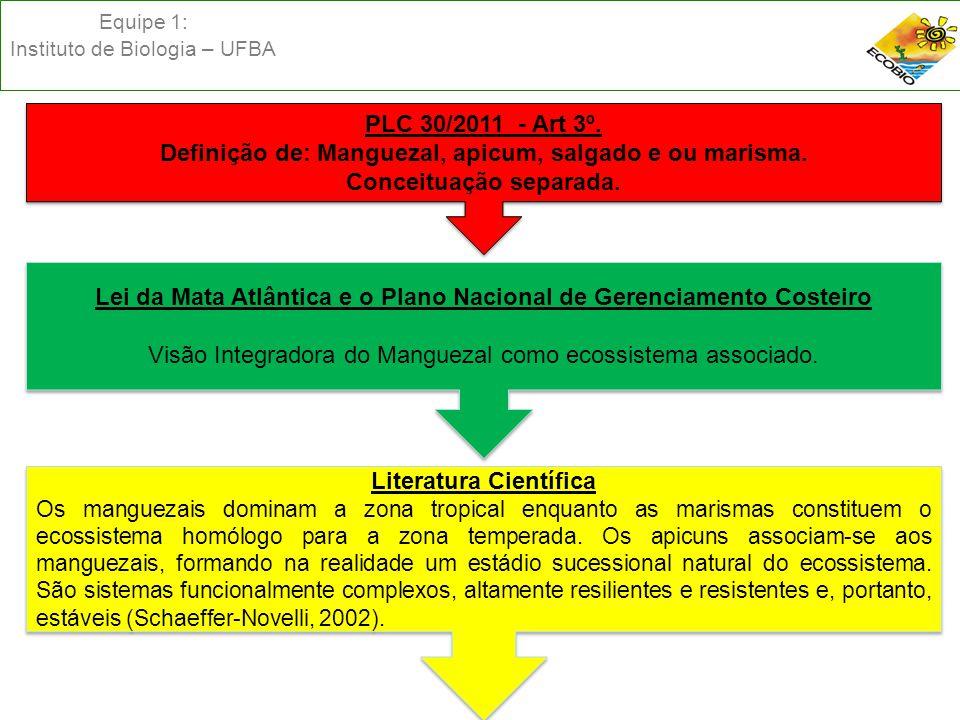 Equipe 1: Instituto de Biologia – UFBA PLC 30/2011 - Art 3º. Definição de: Manguezal, apicum, salgado e ou marisma. Conceituação separada. PLC 30/2011
