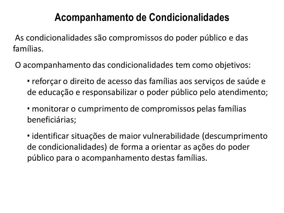 Acompanhamento de Condicionalidades As condicionalidades são compromissos do poder público e das famílias. O acompanhamento das condicionalidades tem