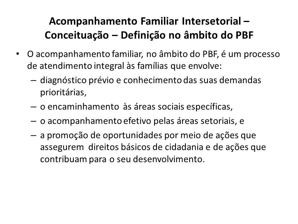 Acompanhamento Familiar Intersetorial – Conceituação – Definição no âmbito do PBF O acompanhamento familiar, no âmbito do PBF, é um processo de atendi