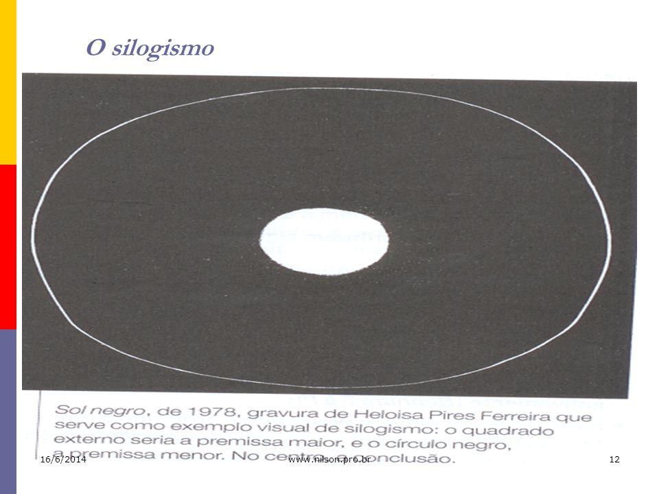 O silogismo 16/6/2014www.nilson.pro.br12