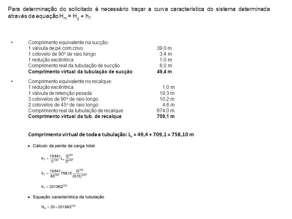 Para determinação do solicitado é necessário traçar a curva característica do sistema determinada através da equação H m = H g + h T Comprimento equiv