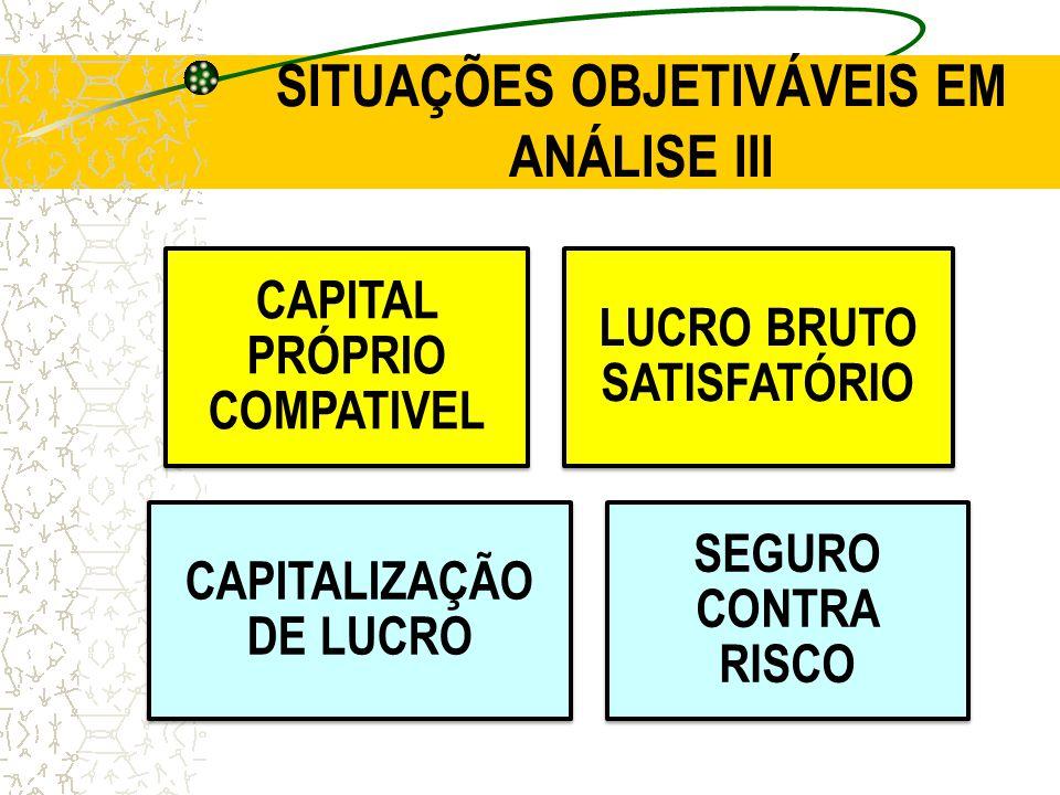 SITUAÇÕES OBJETIVÁVEIS EM ANÁLISE III CAPITAL PRÓPRIO COMPATIVEL LUCRO BRUTO SATISFATÓRIO CAPITALIZAÇÃO DE LUCRO SEGURO CONTRA RISCO