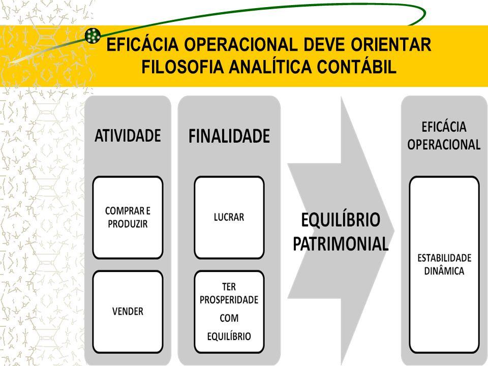 EFICÁCIA OPERACIONAL DEVE ORIENTAR FILOSOFIA ANALÍTICA CONTÁBIL
