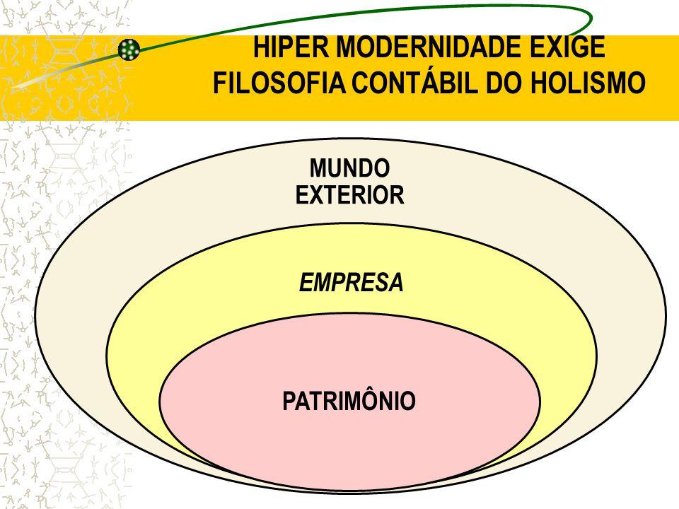 HIPER MODERNIDADE EXIGE FILOSOFIA CONTÁBIL DO HOLISMO MUNDO EXTERIOR EMPRESA PATRIMÔNIO