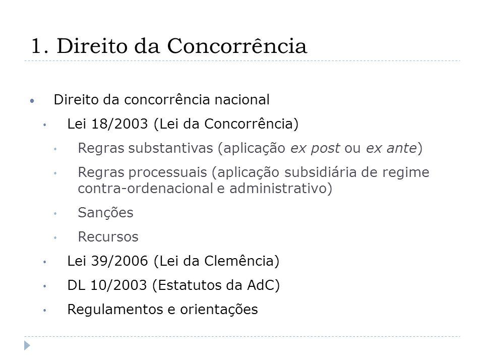 Direito da concorrência europeu TFUE (Arts.