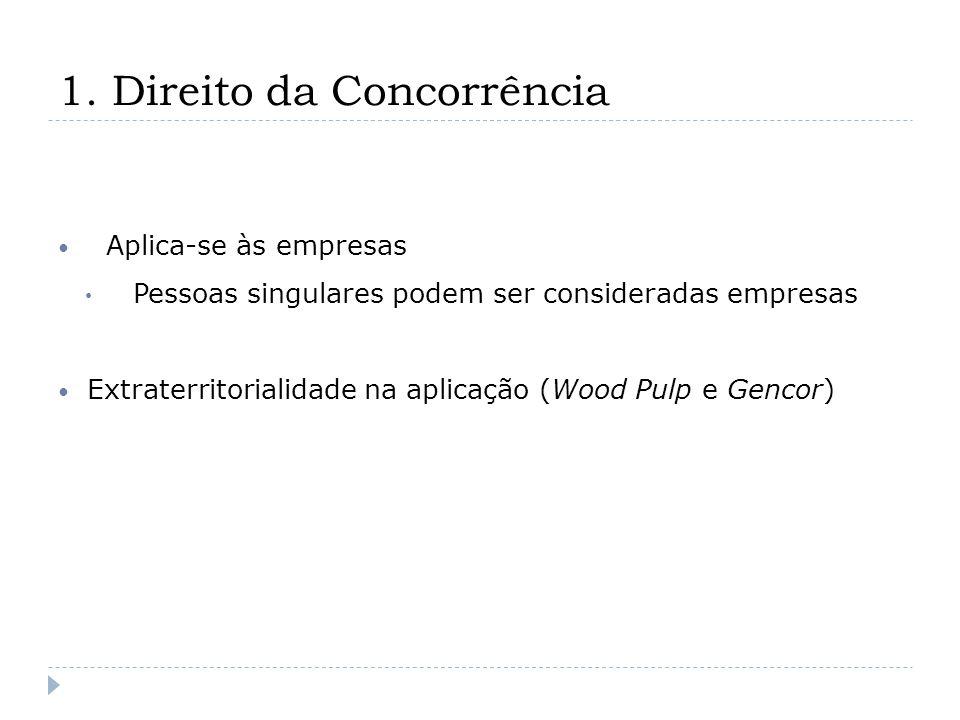 2.Conceito de empresa Conceito funcional (Art.
