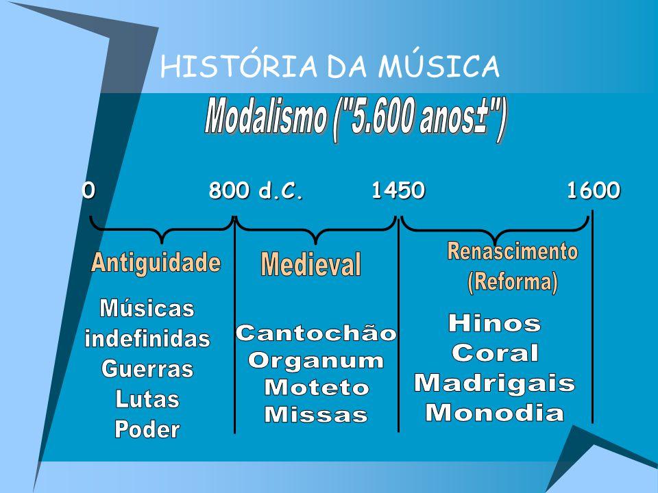 HISTÓRIA DA MÚSICA 0 800 d.C. 1450 1600