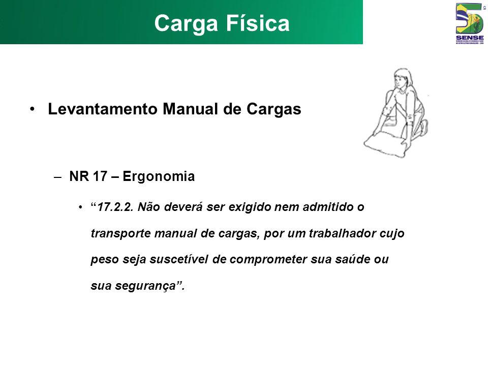 Carga Física Levantamento Manual de Cargas –NR 11 Transporte, Movimentação, Armazenagem e Manuseio de Materiais 11.2.2. Fica estabelecida a distância