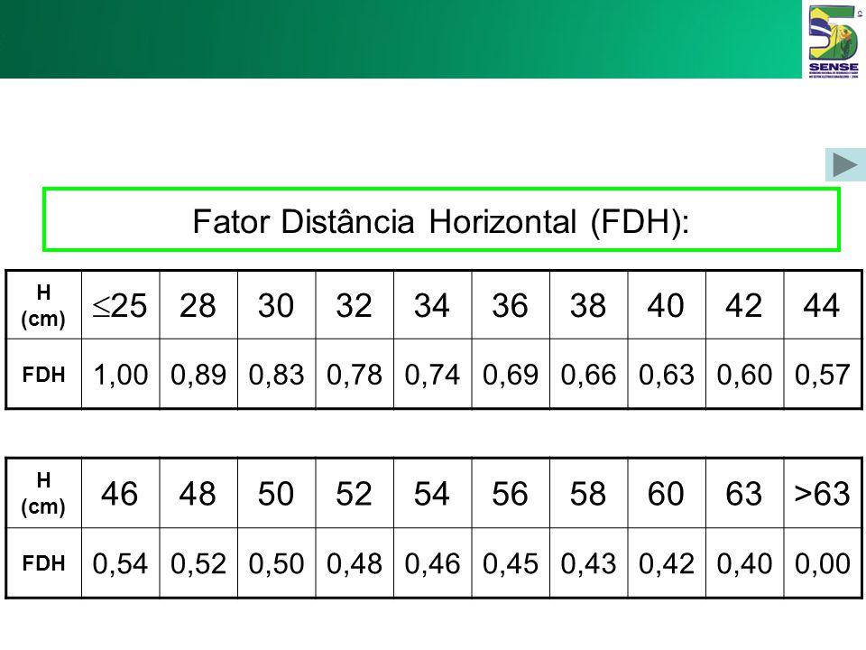 Fórmula do LPR: LPR= Cc X FDH X FAV X FDVP X FA X FFL X FQP LPR= 23 X (25/H) X [1-(0,003 V-75 )] X [0,82 +(4,5/D)] X [1-(0,0032A)] X FFL X FQP
