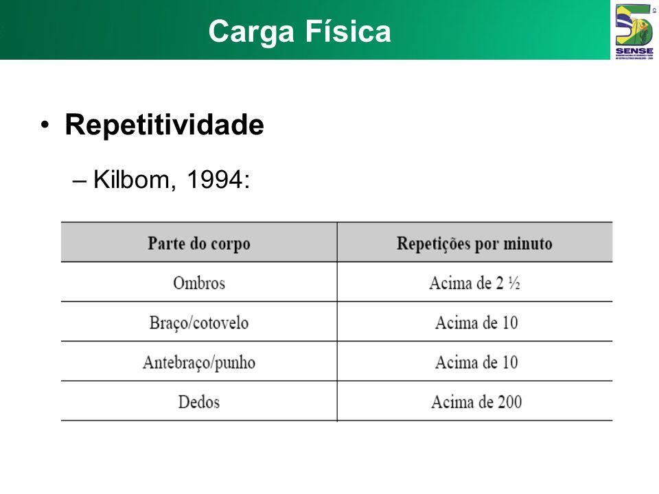 Carga Física Repetitividade –Silverstein e col. (1987): consideram repetitividade elevada quando o tempo de ciclo é inferior à 30 segundos ou quando m