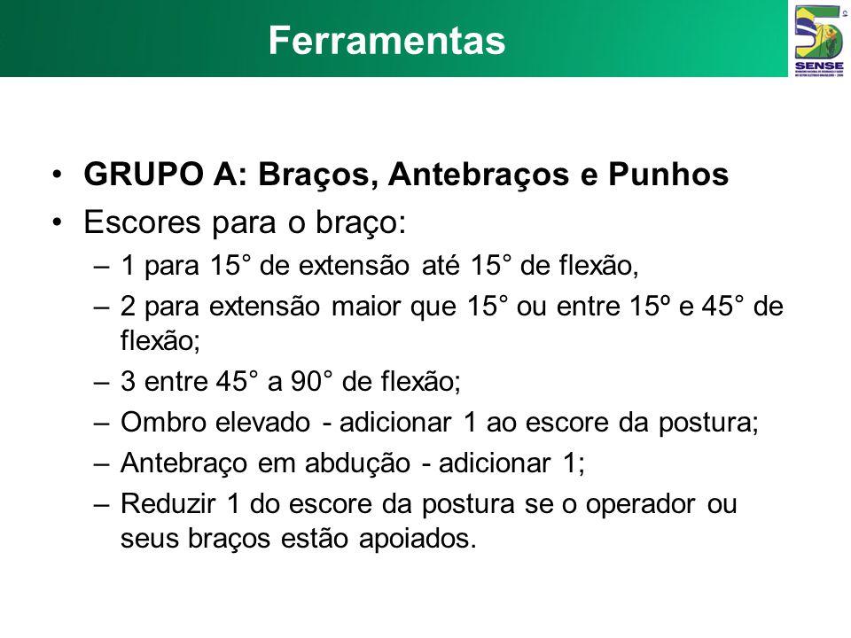 Ferramentas RULA – Rapid Upper Limb Assessment registro das diferentes posturas de trabalho observadas que são classificadas através de um sistema de