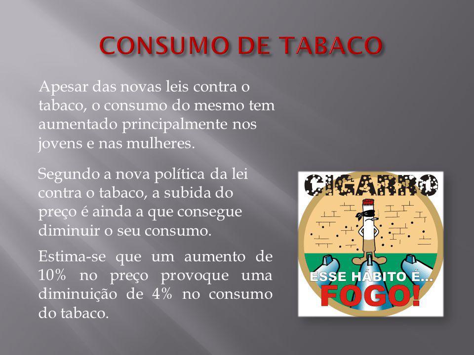 Apesar das novas leis contra o tabaco, o consumo do mesmo tem aumentado principalmente nos jovens e nas mulheres.