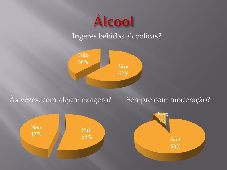 Ingeres bebidas alcoólicas Às vezes, com algum exagero Sempre com moderação