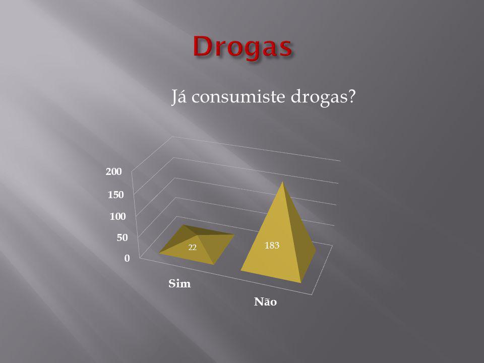 Já consumiste drogas